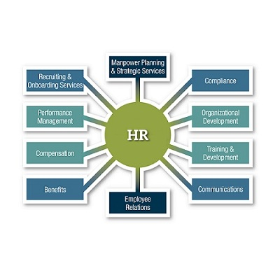 HR Graphic